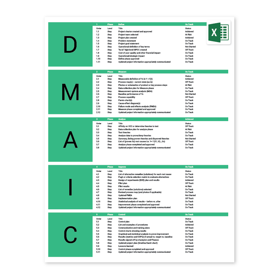 GuideCovers DMAIC